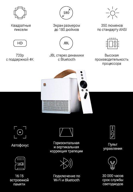 лед проектор