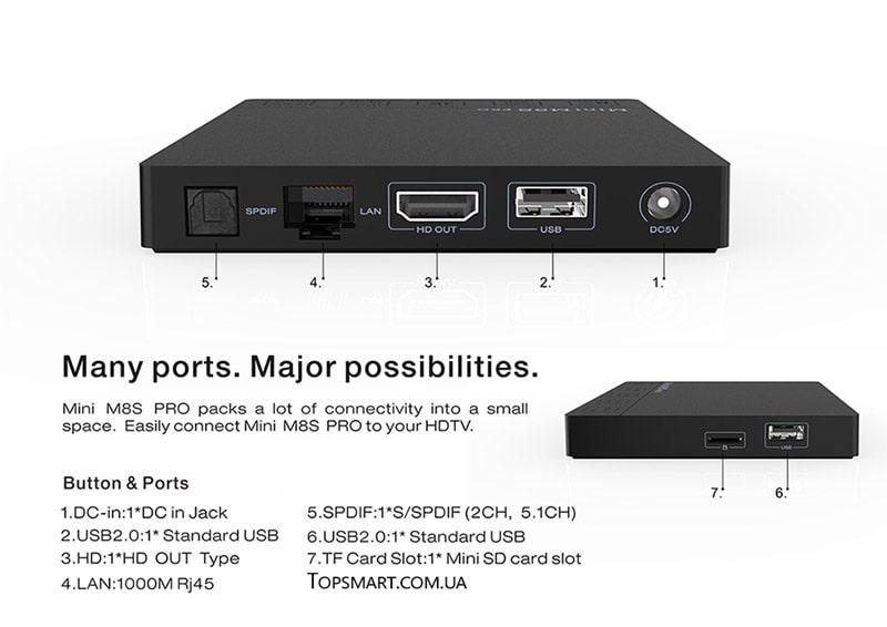 tv box mini m8s pro c