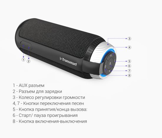 Блютуз колонка tronsmart element