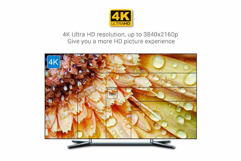 tv box mecool km3