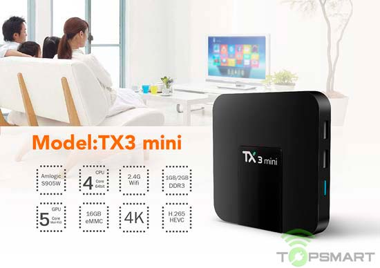 TX3 Mini TV Box