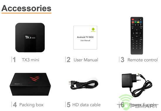 Android TV Box TX3 Mini купить в Киеве